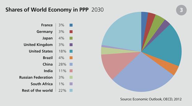 HSC- Economics Topic One ; The Global Economy Samantha ChiuMs ...