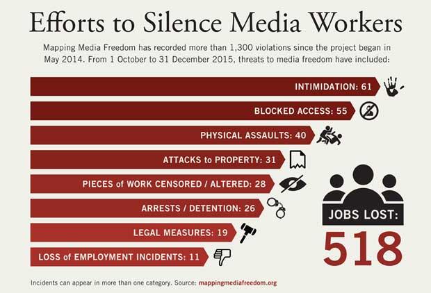 Infographic: Andrea Cardenas