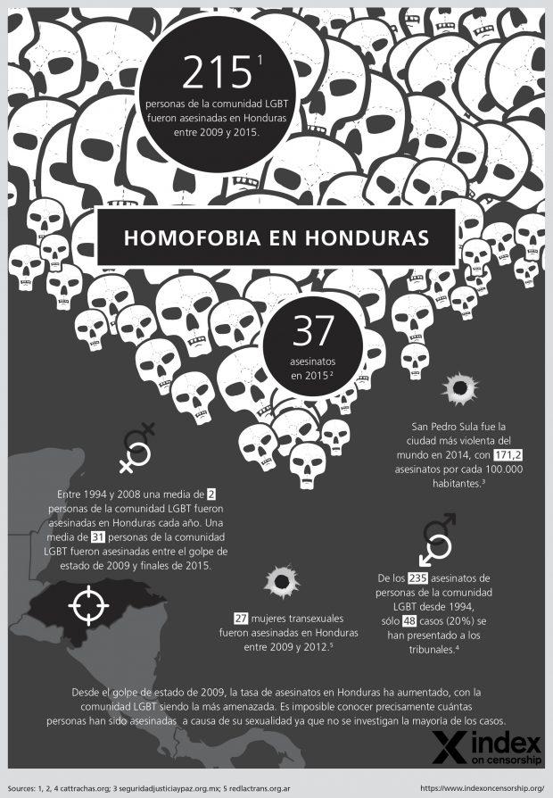 honduras spanish NEW-2